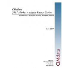 2017 Simulation & Analysis Market Analysis Report