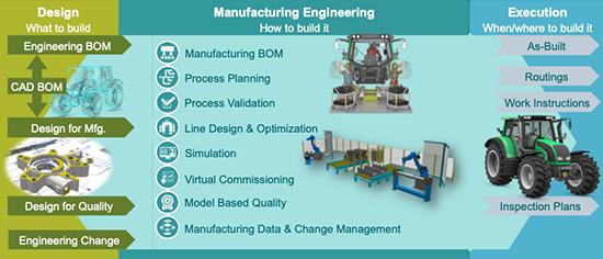 Siemens Figure 2