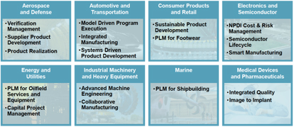 Siemens PLM Software Analyst Conference 2015 (Commentary