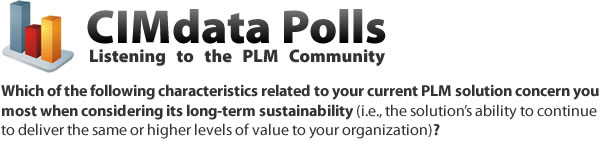 CIMdata Polls: Listening to the PLM Community - How have these stressful economic times impacted your PLM program?